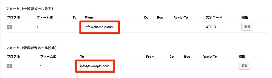 フォームのメールアドレス